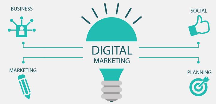 Digital Marketing Companies In Canada