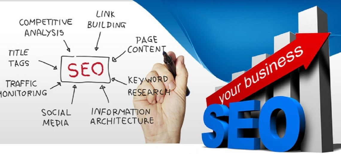 Tips to boost your business profit with SEO Company Melbourne